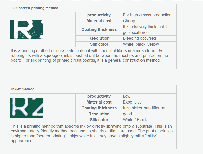 The Role of a PCB Silkscreen